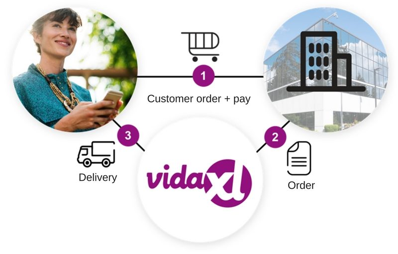 Web shops can now offer the complete vidaXL assortment